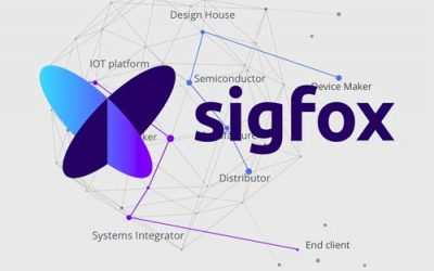 SIGFOX Partners Network