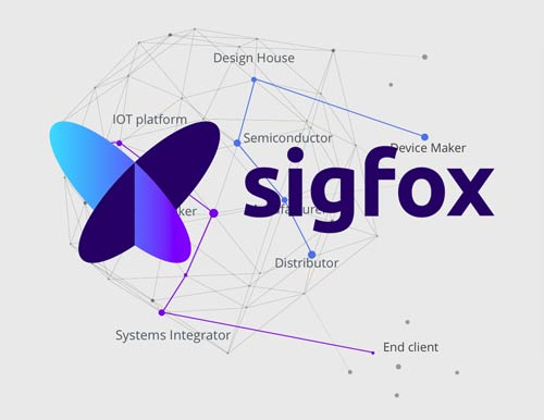 SIGFOX Partners Network